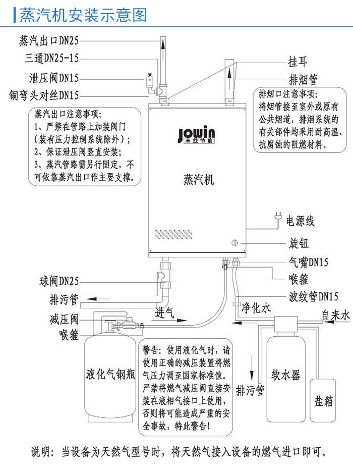 燃气蒸汽发生器_厂家卓益不锈钢燃气节能蒸汽机