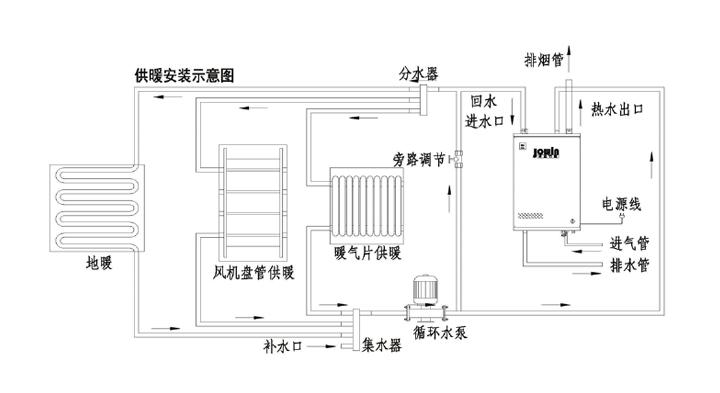节能商用热水机插图16