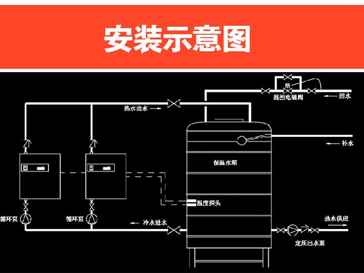 节能电源热水机